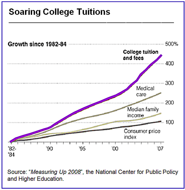 college-tuition-chart1